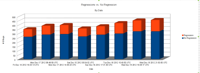 RegressionChart
